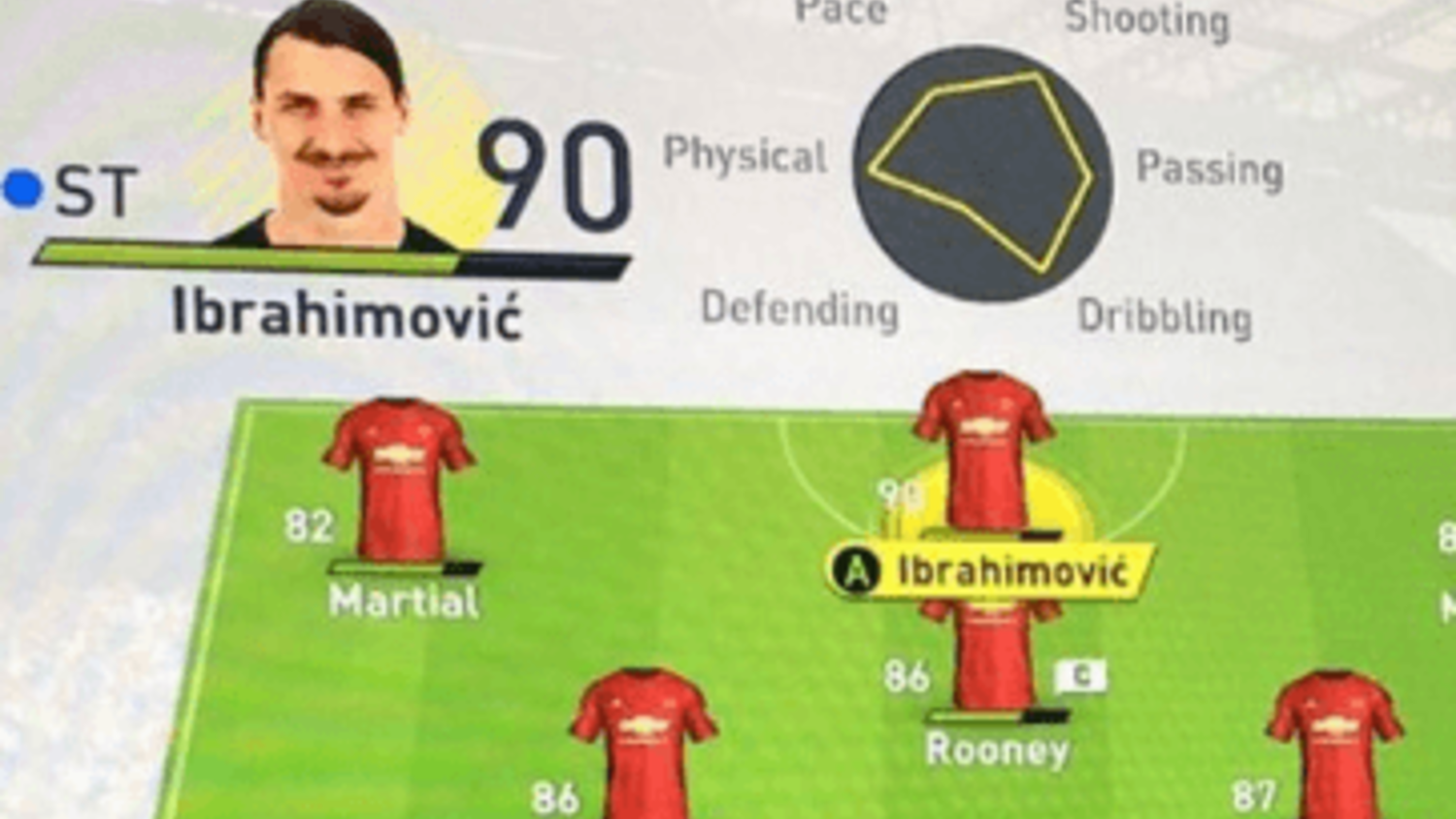 Manchester United FIFA 17 Squad Ratings Leaked