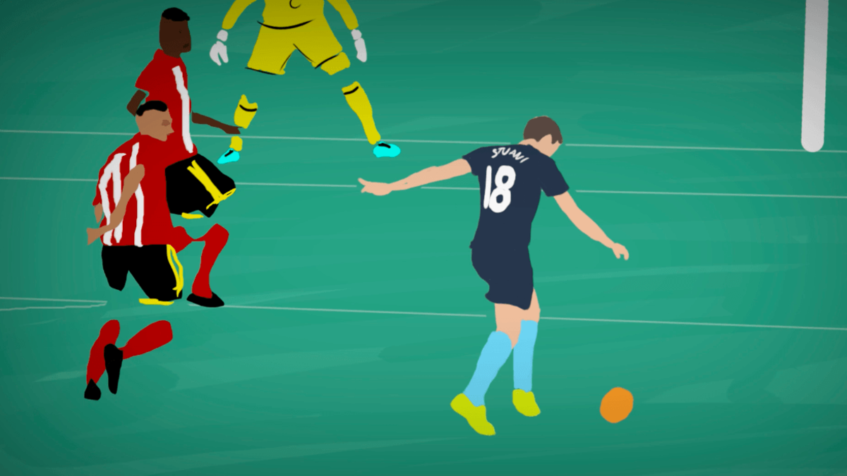 Top 5 goals from the Premier League this weekend animated