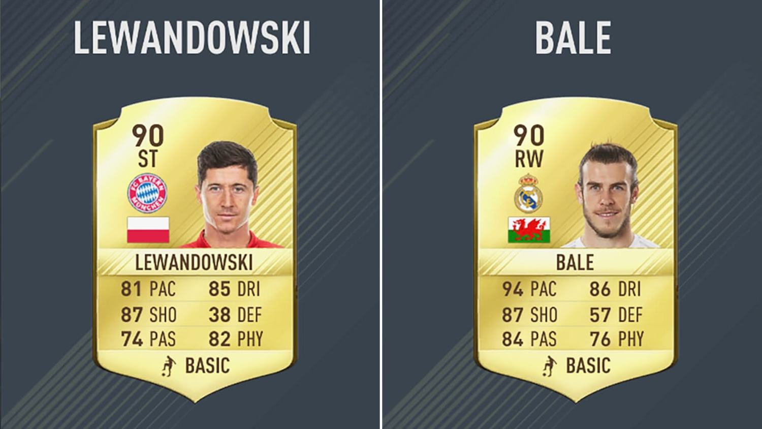 EA Release Top 50 Rated Players in FIFA 17: Numbers 10-4