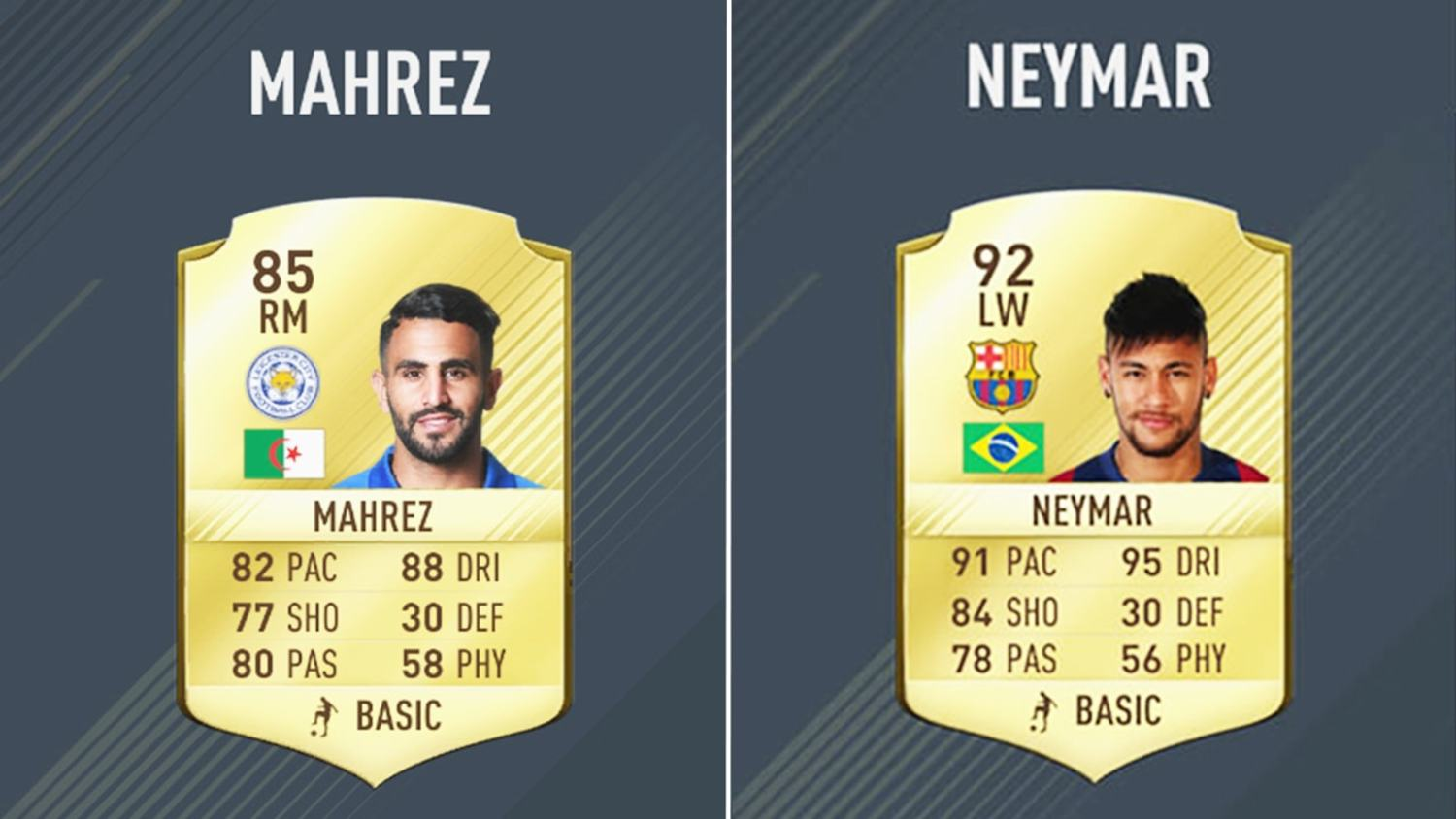 Complete List of 5* Skillers in FIFA 17