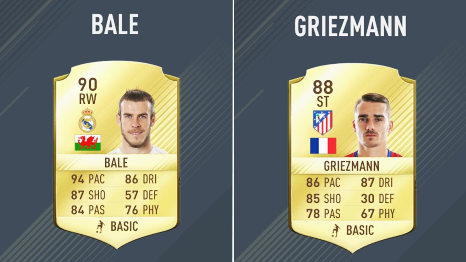 The Top 20 Rated La Liga Players in FIFA 17
