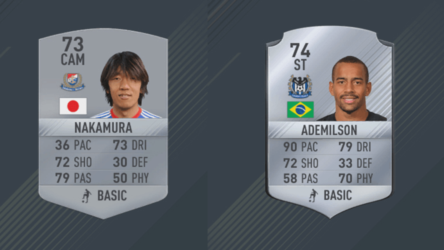 Top 20 J-League Players in FIFA 17
