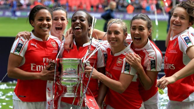 Arsenal (Women) are a progressive force to be reckoned with